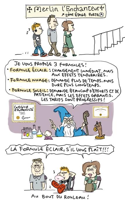 analyse de la pratique - Thierry Girard - Formateur à La Rochelle